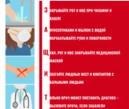 Роспотребнадзор Правила профилактики новой коронавирусной инфекции
